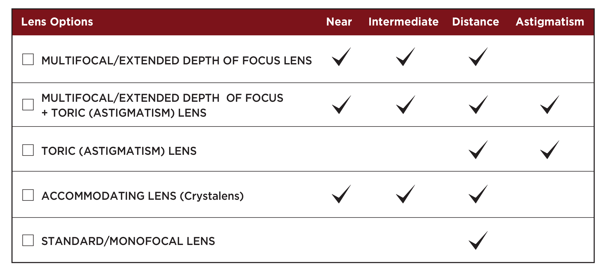 lens-chart